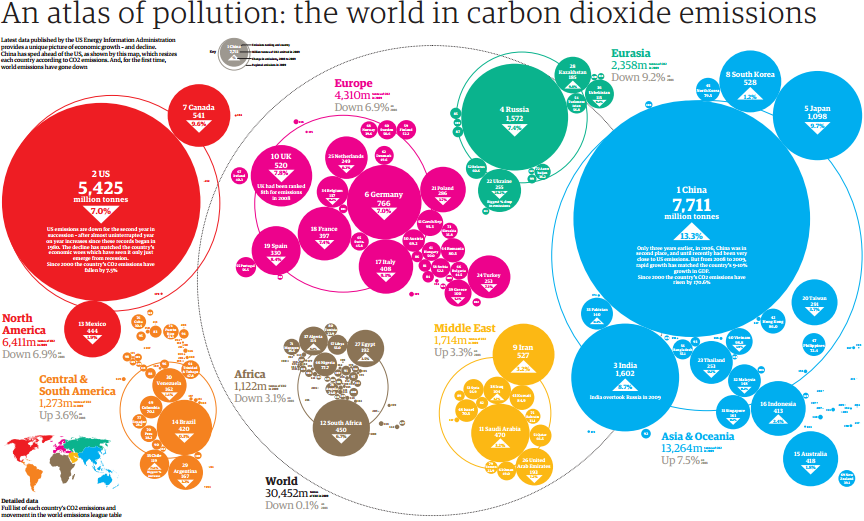 Capa da An atlas of pollution: the world in carbon dioxide emissions